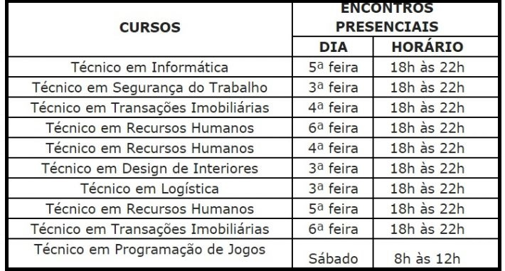 CURSOS TÉCNICOS GRATUITOS SENAC 2018