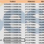 SESC ABRE 2.500 VAGAS PARA PROCESSO SELETIVO – SALÁRIO DE R$967,00 Á R$4.950,00 INSCRIÇÕES ABERTAS…