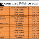 Concurso Público DETRAN 2019 – Edital para Nível Médio – remuneração até Salário Até R$ 5.269,65!