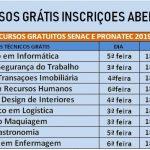 SENAC ABRE INSCRIÇÕES PARA DIVERSOS CURSOS GRATUITOS PRESENCIAL E A DISTANCIA – 2019