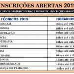 Inscrições Gratuitas para os cursos Técnicos Livres Pronatec e Senac 2019!